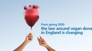 Legea privind donarea de organe